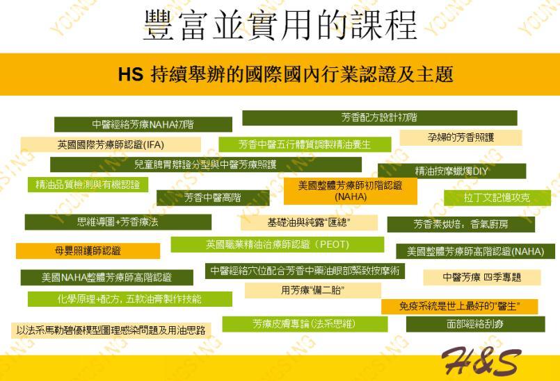 企业定制课程,国际化认证课程,大健康产业培训课程,创业课程